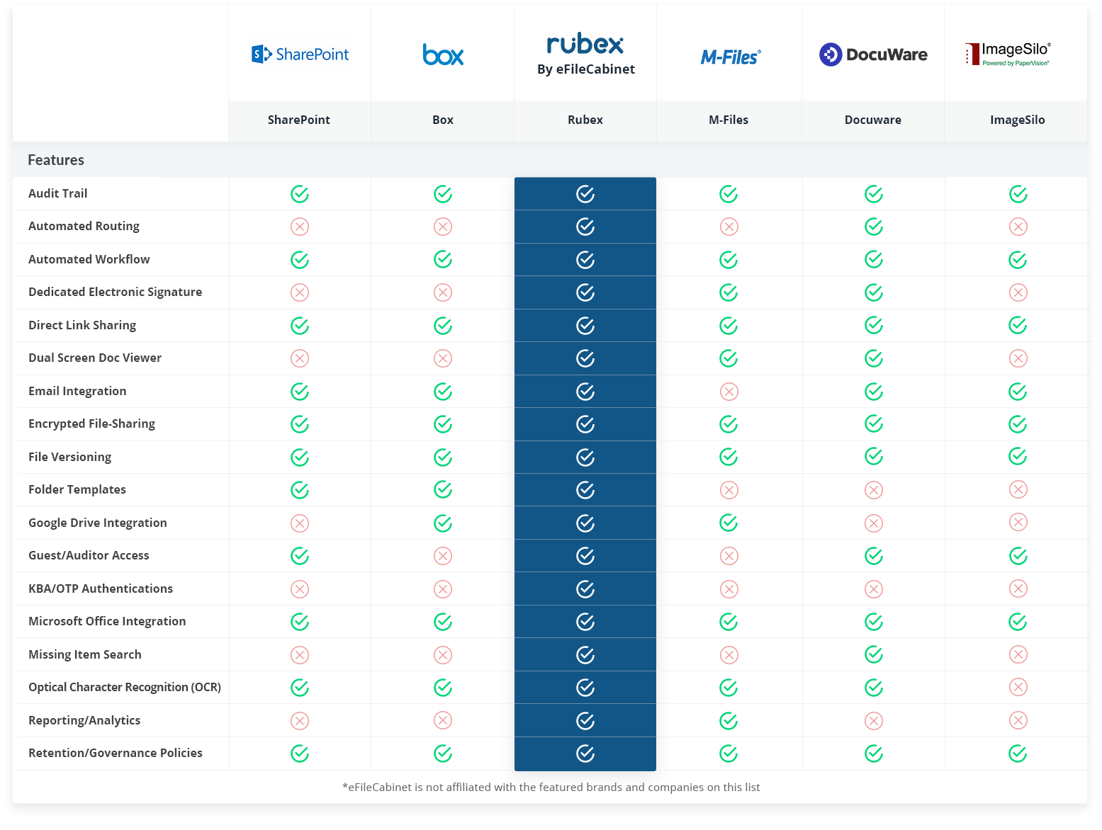 Rubex Comparison Chart With Logos UPDATED